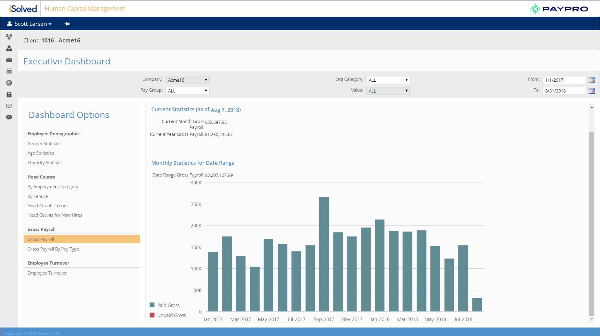 iSolved Payroll Dashboard by PayPro